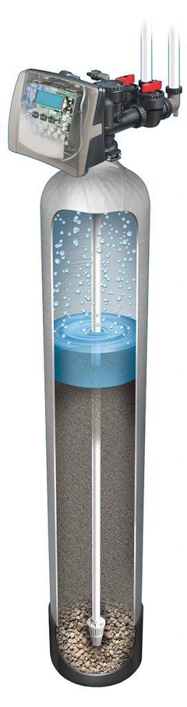 Water softeners can and do remove small amounts of iron, but a standard softener is not specifically designed to treat high levels of iron in your well water.